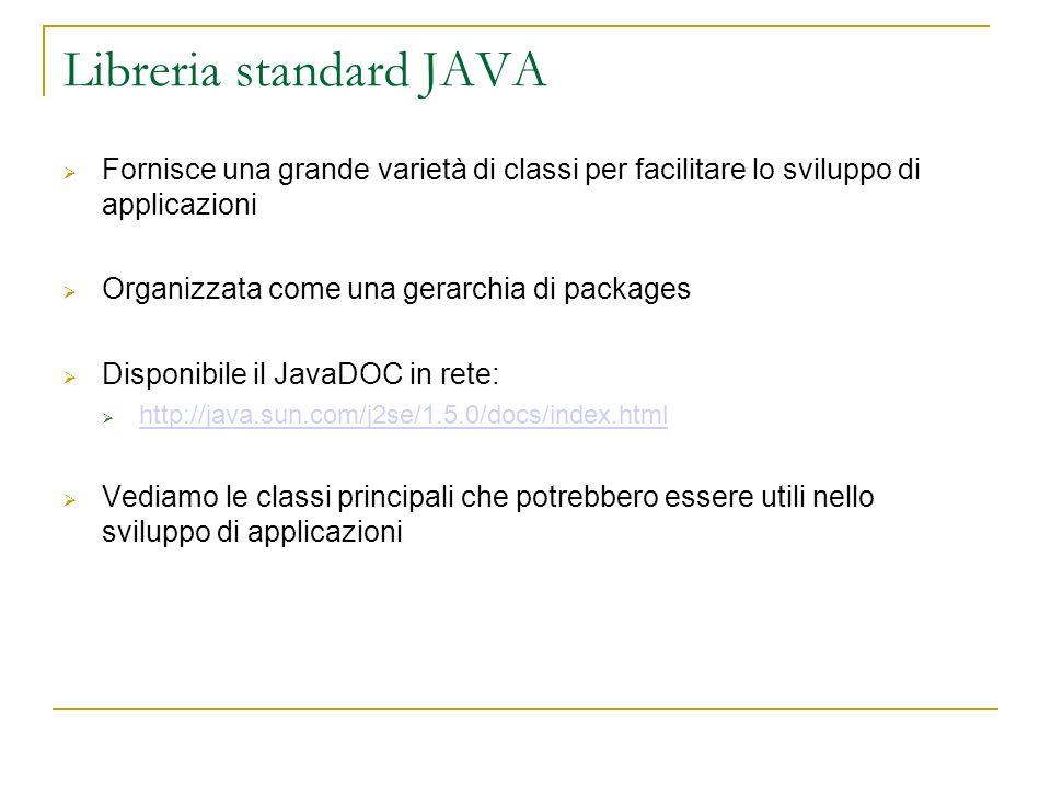 Libreria standard JAVA Fornisce una grande varietà di classi per facilitare lo sviluppo di applicazioni Organizzata come una gerarchia di packages Dis