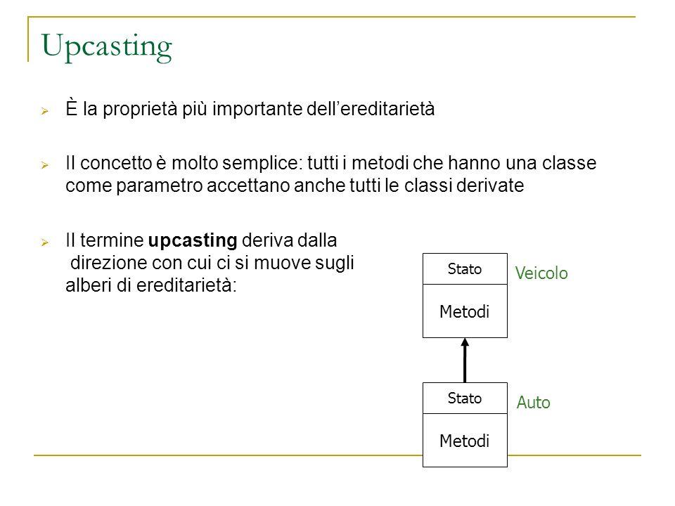 Upcasting È la proprietà più importante dellereditarietà Il concetto è molto semplice: tutti i metodi che hanno una classe come parametro accettano anche tutti le classi derivate Il termine upcasting deriva dalla direzione con cui ci si muove sugli alberi di ereditarietà: Metodi Stato Metodi Stato Veicolo Auto