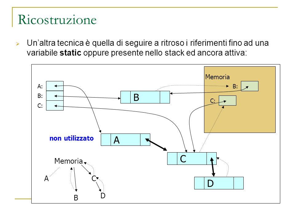 Ricostruzione Unaltra tecnica è quella di seguire a ritroso i riferimenti fino ad una variabile static oppure presente nello stack ed ancora attiva: A: B: C: C A non utilizzato B C: Memoria B: D Memoria AC B D