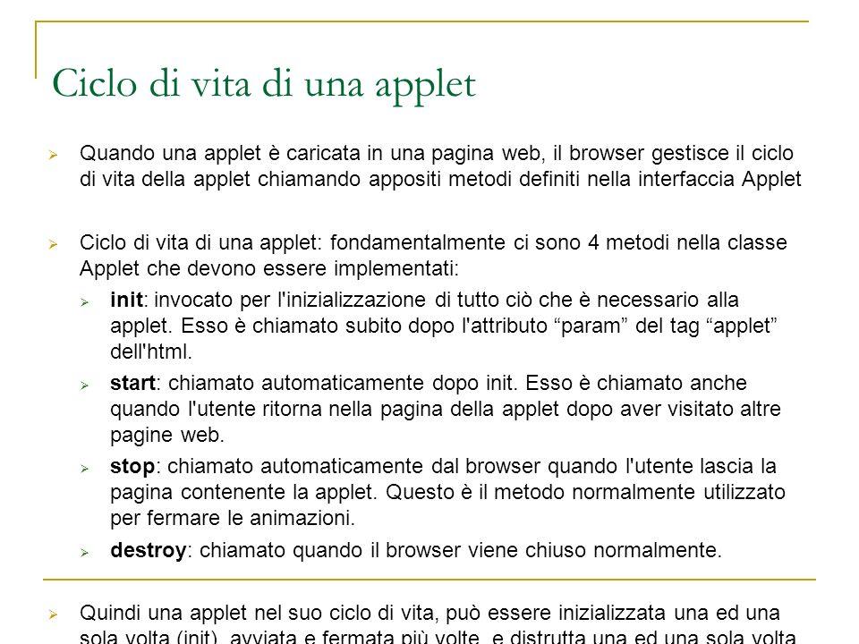 Ciclo di vita di una applet Quando una applet è caricata in una pagina web, il browser gestisce il ciclo di vita della applet chiamando appositi metod