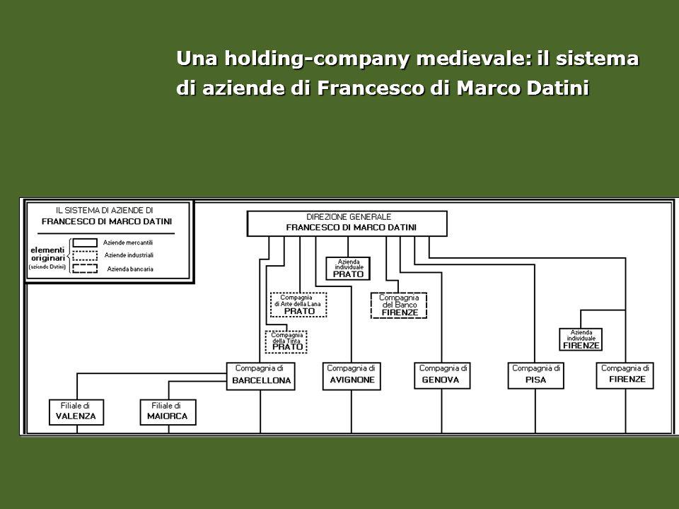 Una holding-company medievale: il sistema di aziende di Francesco di Marco Datini