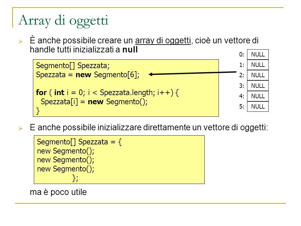 Array di oggetti È anche possibile creare un array di oggetti, cioè un vettore di handle tutti inizializzati a null E anche possibile inizializzare direttamente un vettore di oggetti: ma è poco utile Segmento[] Spezzata; Spezzata = new Segmento[6]; for ( int i = 0; i < Spezzata.length; i++) { Spezzata[i] = new Segmento(); } NULL 3: 4: 5: 2: 1: 0: Segmento[] Spezzata = { new Segmento(); };