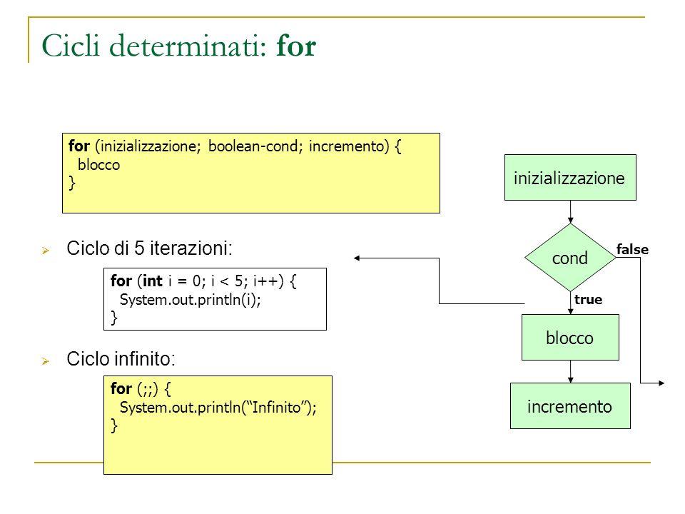 Cicli determinati: for Ciclo di 5 iterazioni: Ciclo infinito: cond blocco false true inizializzazione incremento for (inizializzazione; boolean-cond; incremento) { blocco } for (int i = 0; i < 5; i++) { System.out.println(i); } for (;;) { System.out.println(Infinito); }