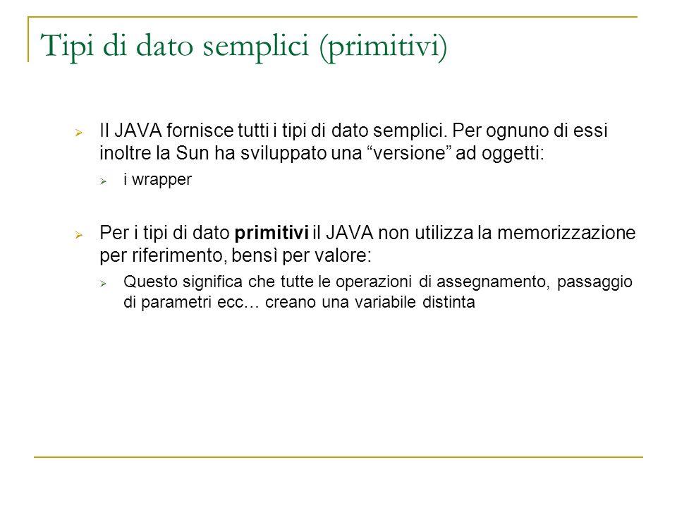 Tipi di dato semplici (primitivi) Il JAVA fornisce tutti i tipi di dato semplici. Per ognuno di essi inoltre la Sun ha sviluppato una versione ad ogge