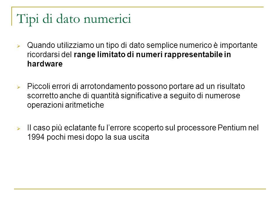 Tipi di dato numerici Quando utilizziamo un tipo di dato semplice numerico è importante ricordarsi del range limitato di numeri rappresentabile in har