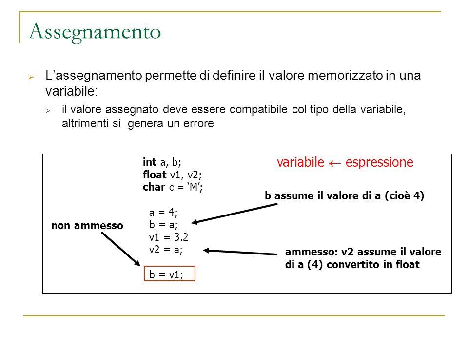 Assegnamento Lassegnamento permette di definire il valore memorizzato in una variabile: il valore assegnato deve essere compatibile col tipo della variabile, altrimenti si genera un errore int a, b; float v1, v2; char c = M; a = 4; b = a; v1 = 3.2 v2 = a; b = v1; b assume il valore di a (cioè 4) ammesso: v2 assume il valore di a (4) convertito in float variabile espressione non ammesso
