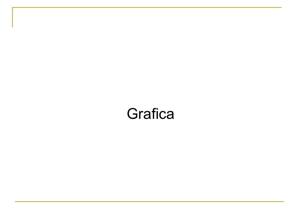 I package java.AWT e javax.swing Il package java.AWT: Grafica 2d (Shape, Rect, Circle, ecc …) Interfacce grafiche (Frame, Button, TextBox) Il package javax.swing: Interfacce grafiche avanzate Interfacce Grafiche: Posizionamento di oggetti Funzionamento ad eventi Implementazione dei gestori di eventi