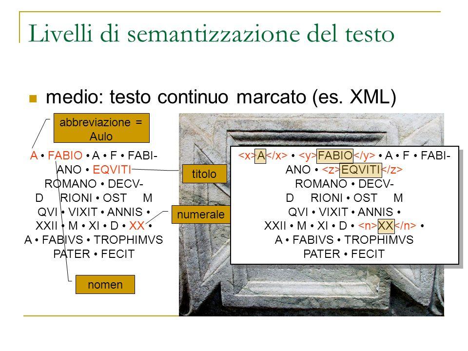 nomen Livelli di semantizzazione del testo medio: testo continuo marcato (es. XML) A FABIO A F FABI- ANO EQVITI ROMANO DECV- D RIONI OST M QVI VIXIT A