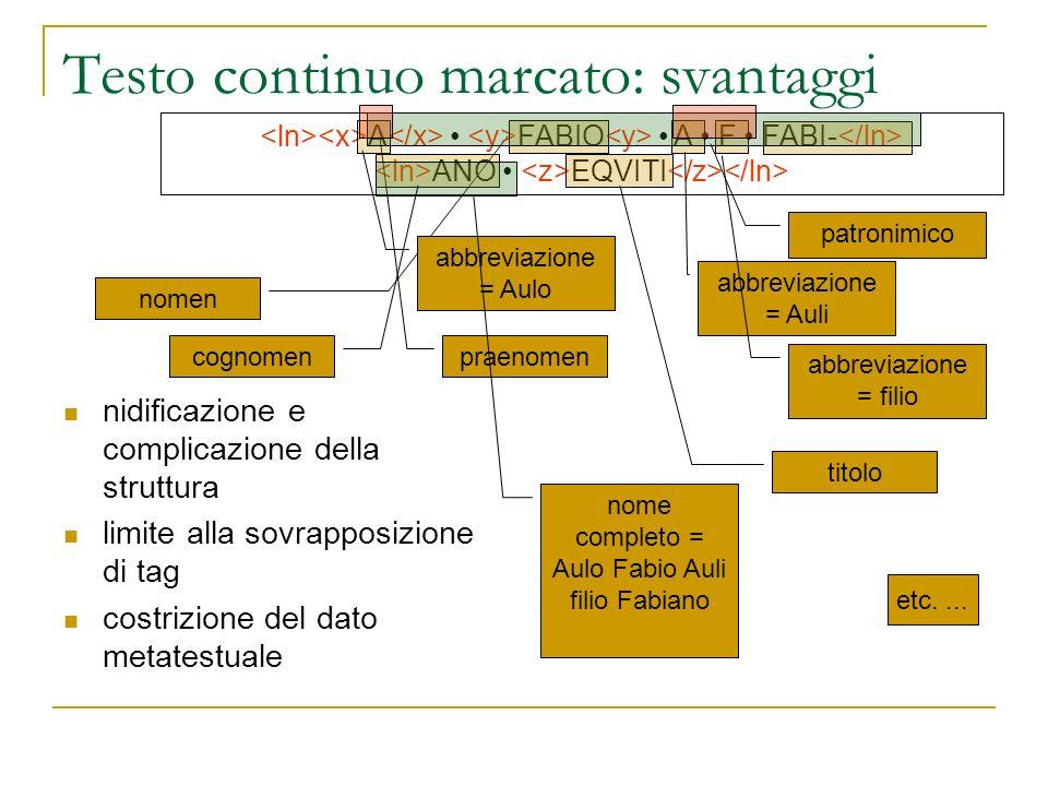 Testo continuo marcato: svantaggi nidificazione e complicazione della struttura limite alla sovrapposizione di tag costrizione del dato metatestuale n