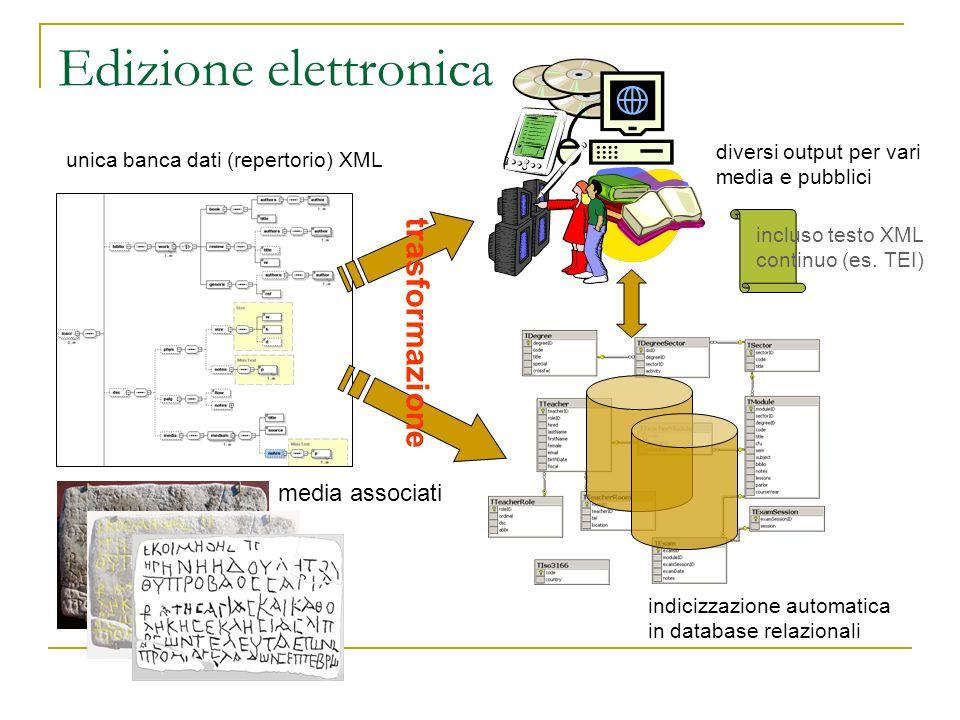 Edizione elettronica incluso testo XML continuo (es. TEI) indicizzazione automatica in database relazionali unica banca dati (repertorio) XML diversi