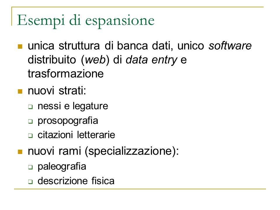 Esempi di espansione unica struttura di banca dati, unico software distribuito (web) di data entry e trasformazione nuovi strati: nessi e legature pro