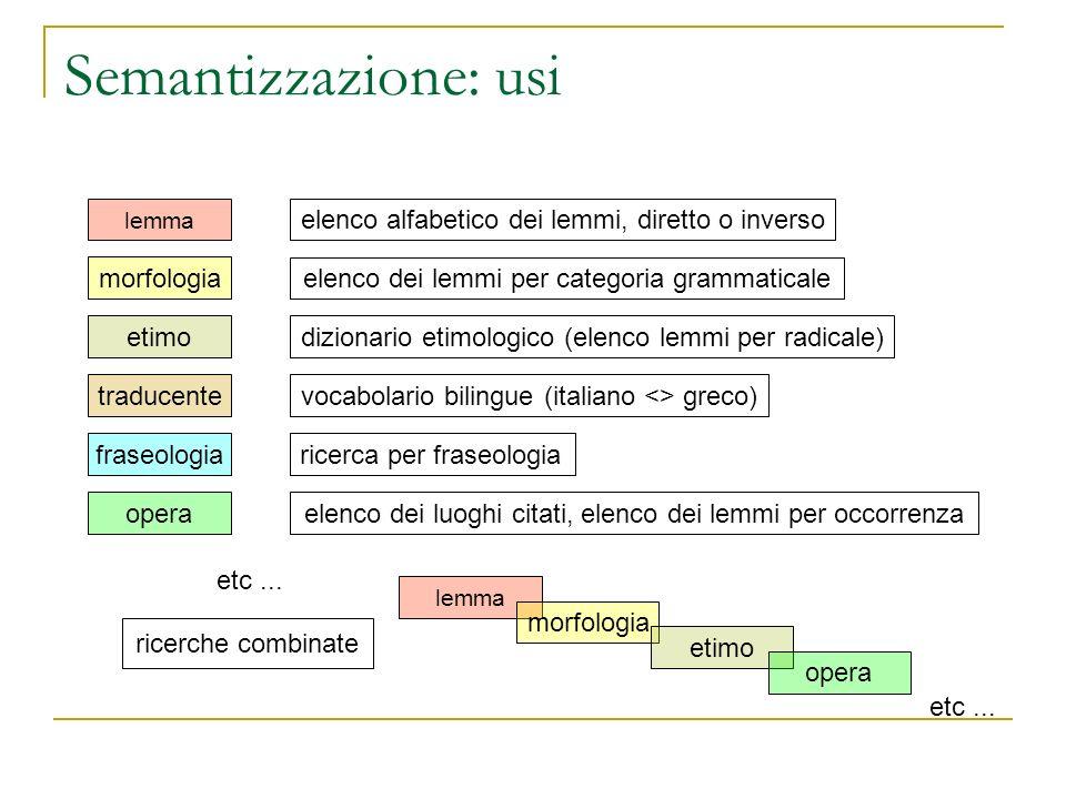 Semantizzazione: usi lemma morfologia etimo traducente fraseologia opera elenco alfabetico dei lemmi, diretto o inverso elenco dei lemmi per categoria
