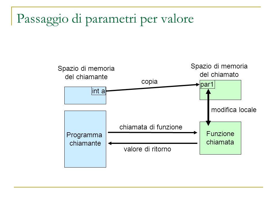 Passaggio di parametri per valore Programma chiamante Funzione chiamata Spazio di memoria del chiamato par1 Spazio di memoria del chiamante int a copi