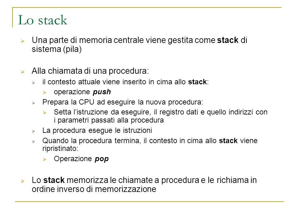 Lo stack Una parte di memoria centrale viene gestita come stack di sistema (pila) Alla chiamata di una procedura: il contesto attuale viene inserito i