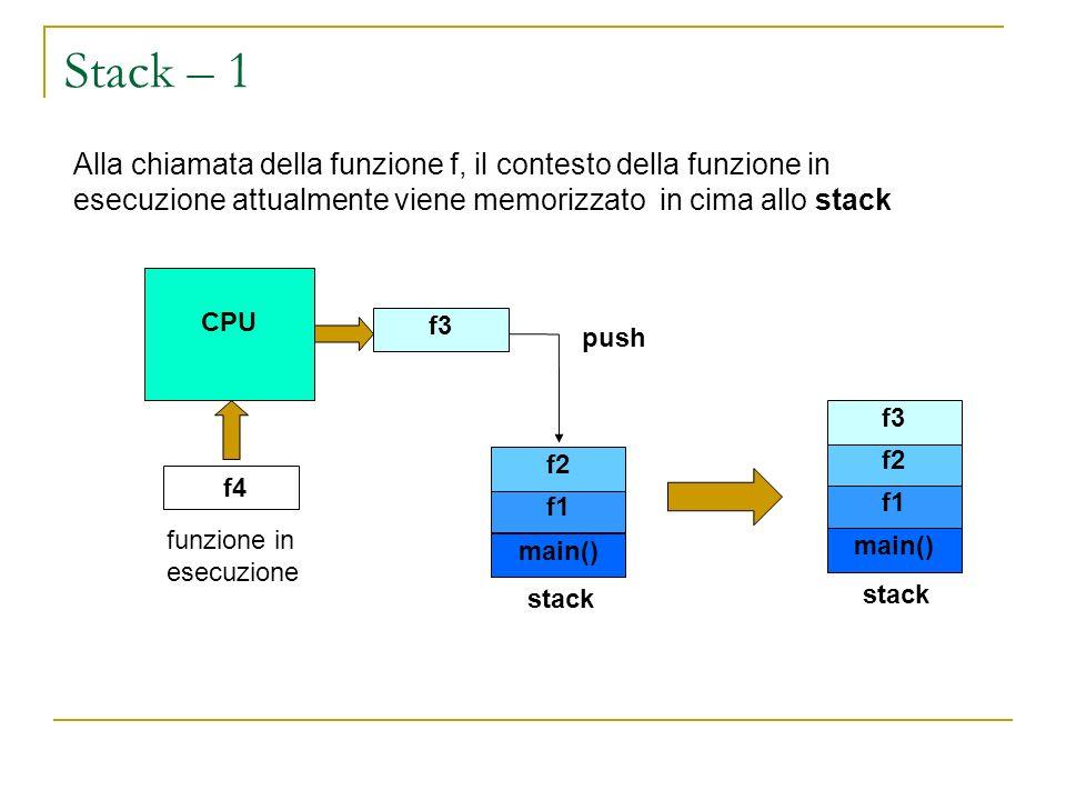 Stack – 1 Alla chiamata della funzione f, il contesto della funzione in esecuzione attualmente viene memorizzato in cima allo stack main() f1 f2 f4 CP