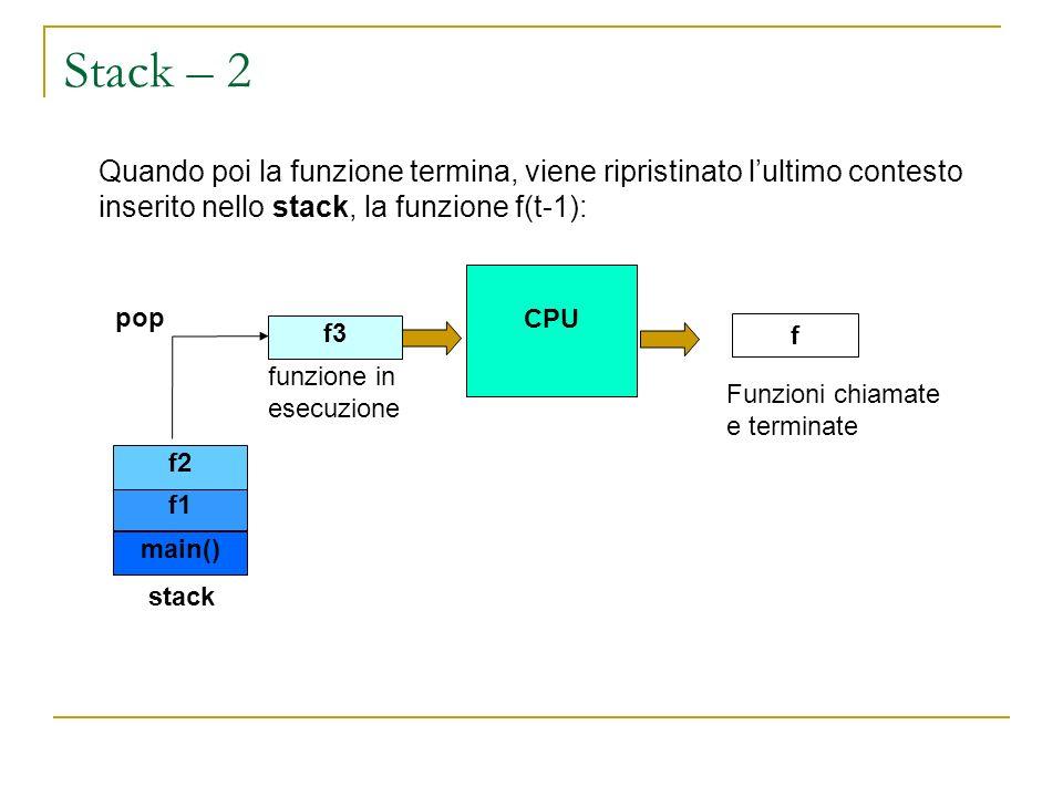 Stack – 2 Quando poi la funzione termina, viene ripristinato lultimo contesto inserito nello stack, la funzione f(t-1): main() f1 f2 stack CPU f f3 Fu