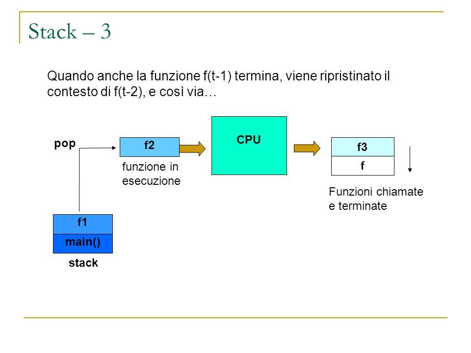 Stack – 3 Quando anche la funzione f(t-1) termina, viene ripristinato il contesto di f(t-2), e così via… f3 main() f1 f2 stack CPU f Funzioni chiamate