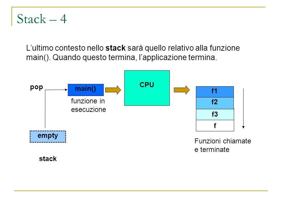 Stack – 4 Lultimo contesto nello stack sarà quello relativo alla funzione main(). Quando questo termina, lapplicazione termina. f3 main() f1 f2 stack