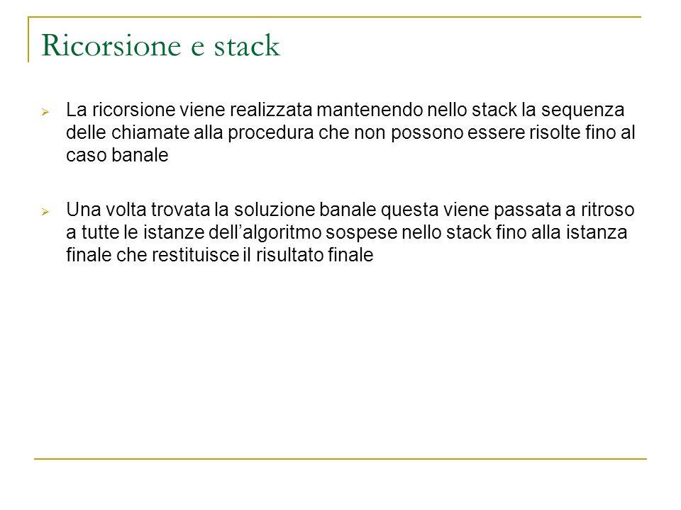 Ricorsione e stack La ricorsione viene realizzata mantenendo nello stack la sequenza delle chiamate alla procedura che non possono essere risolte fino
