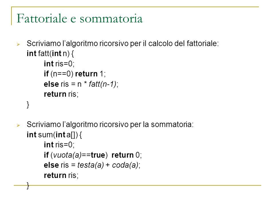 Fattoriale e sommatoria Scriviamo lalgoritmo ricorsivo per il calcolo del fattoriale: int fatt(int n) { int ris=0; if (n==0) return 1; else ris = n *