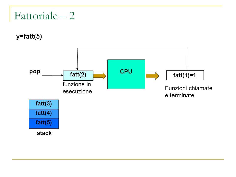 Fattoriale – 2 fatt(5) fatt(4) fatt(3) stack CPU fatt(1)=1 fatt(2) Funzioni chiamate e terminate funzione in esecuzione pop y=fatt(5)