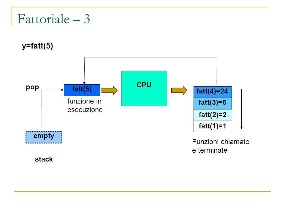 Fattoriale – 3 fatt(2)=2 fatt(5) fatt(4)=24 fatt(3)=6 stack CPU fatt(1)=1 Funzioni chiamate e terminate funzione in esecuzione pop empty y=fatt(5)