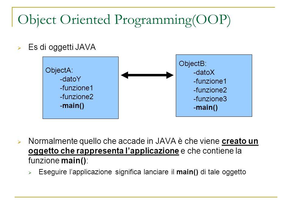 Object Oriented Programming(OOP) Es di oggetti JAVA Normalmente quello che accade in JAVA è che viene creato un oggetto che rappresenta lapplicazione