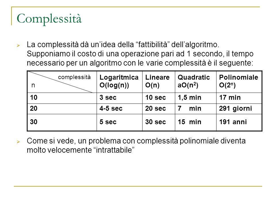 Complessità La complessità dà unidea della fattibilità dellalgoritmo. Supponiamo il costo di una operazione pari ad 1 secondo, il tempo necessario per