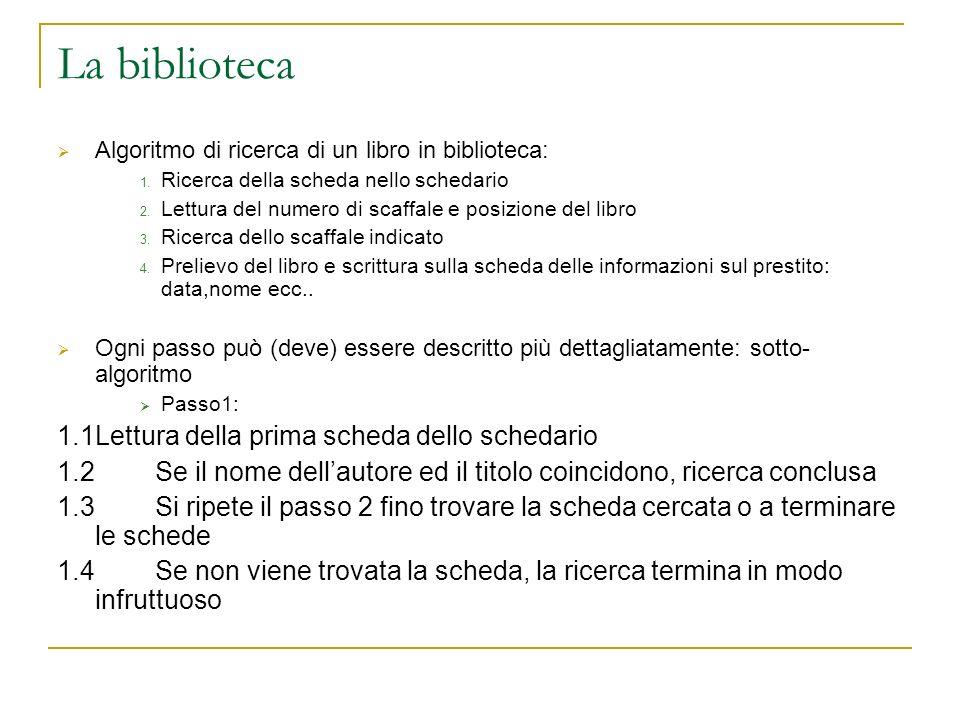 La biblioteca Algoritmo di ricerca di un libro in biblioteca: 1. Ricerca della scheda nello schedario 2. Lettura del numero di scaffale e posizione de