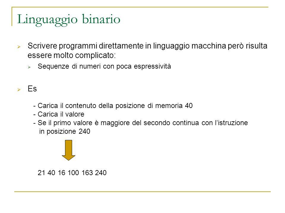 Linguaggio binario Scrivere programmi direttamente in linguaggio macchina però risulta essere molto complicato: Sequenze di numeri con poca espressivi