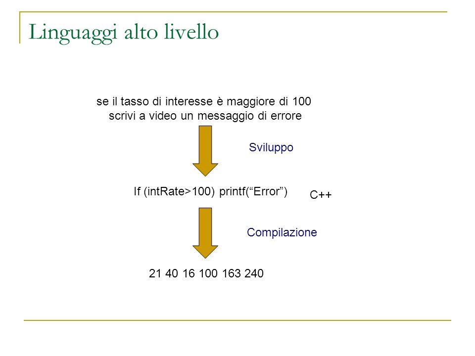 Linguaggi alto livello If (intRate>100) printf(Error) C++ 21 40 16 100 163 240 se il tasso di interesse è maggiore di 100 scrivi a video un messaggio