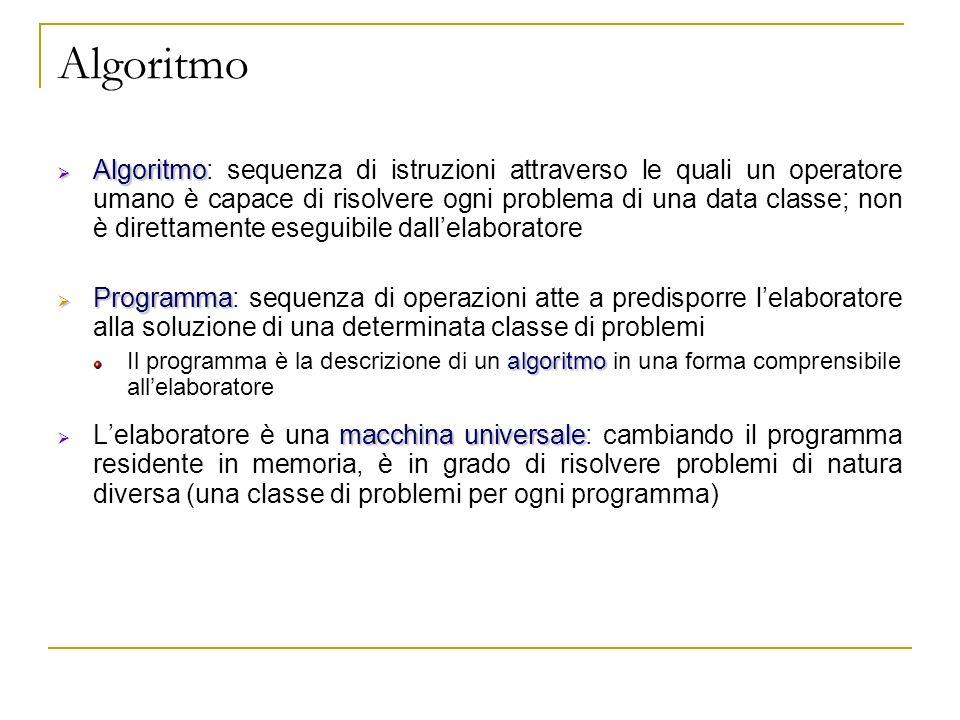 Algoritmo Algoritmo Algoritmo: sequenza di istruzioni attraverso le quali un operatore umano è capace di risolvere ogni problema di una data classe; n
