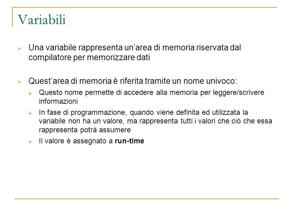 Variabili Una variabile rappresenta unarea di memoria riservata dal compilatore per memorizzare dati Questarea di memoria è riferita tramite un nome u