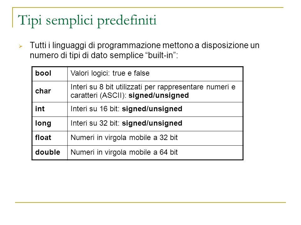 Tipi semplici predefiniti Tutti i linguaggi di programmazione mettono a disposizione un numero di tipi di dato semplice built-in: boolValori logici: t