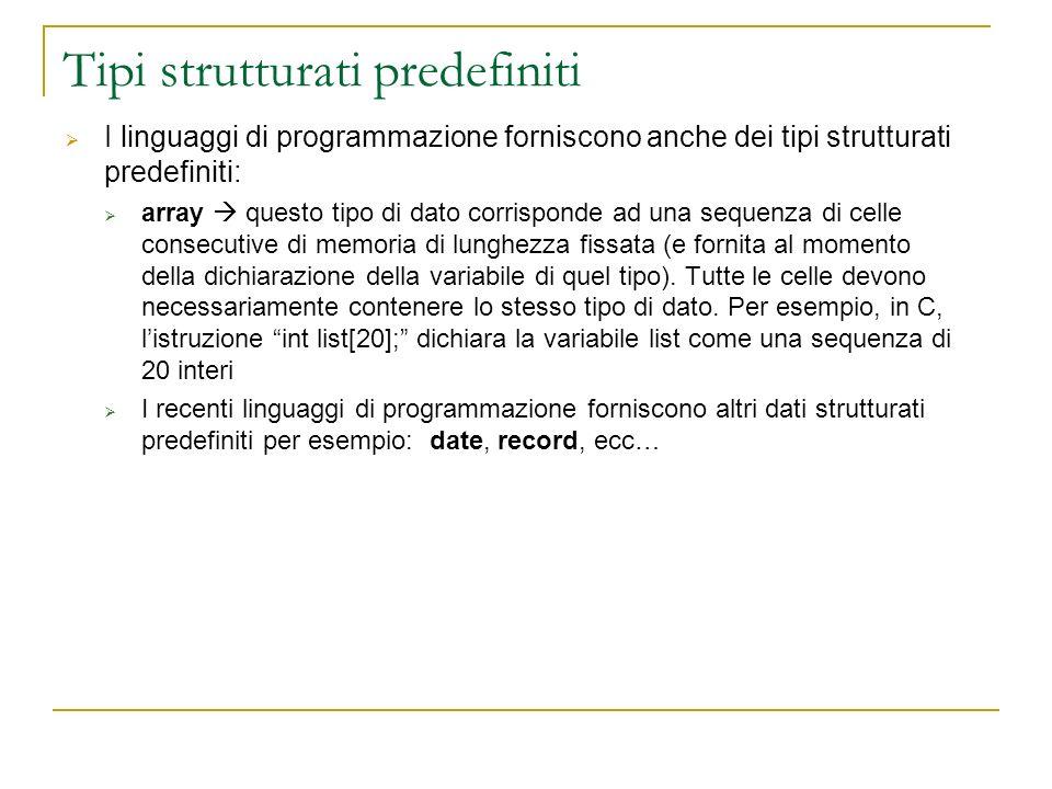 Tipi strutturati predefiniti I linguaggi di programmazione forniscono anche dei tipi strutturati predefiniti: array questo tipo di dato corrisponde ad