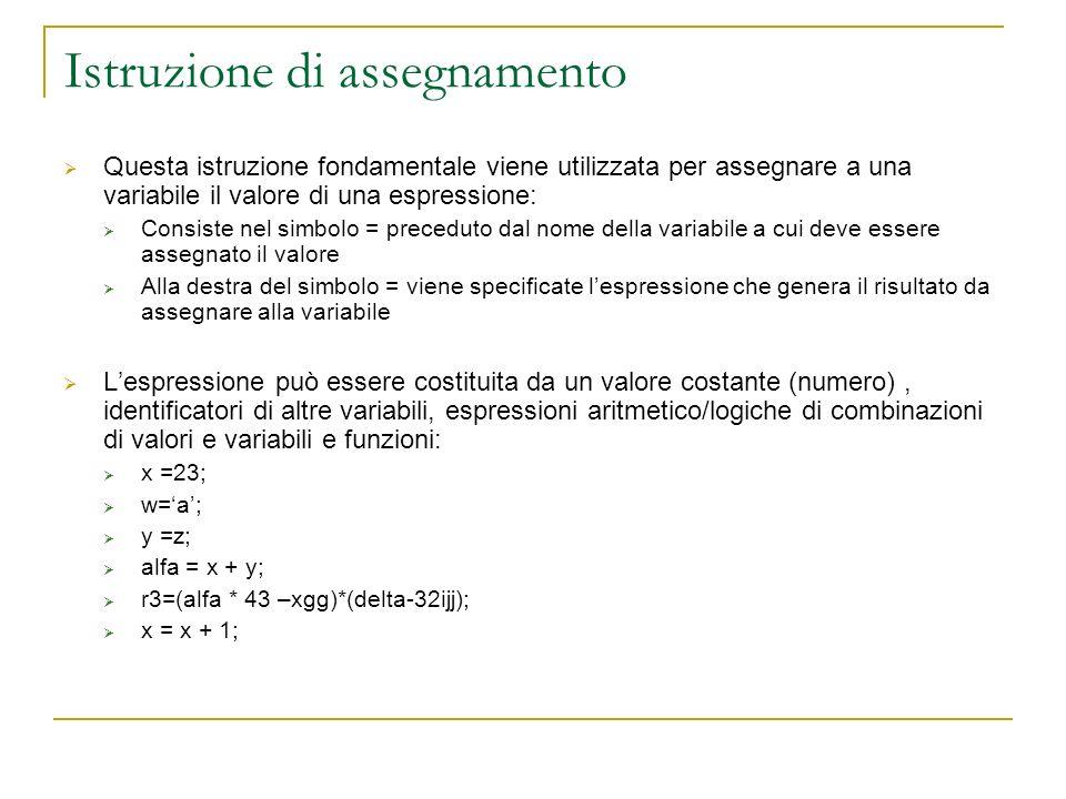Istruzione di assegnamento Questa istruzione fondamentale viene utilizzata per assegnare a una variabile il valore di una espressione: Consiste nel si