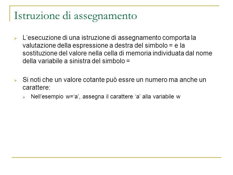 Istruzione di assegnamento Lesecuzione di una istruzione di assegnamento comporta la valutazione della espressione a destra del simbolo = e la sostitu