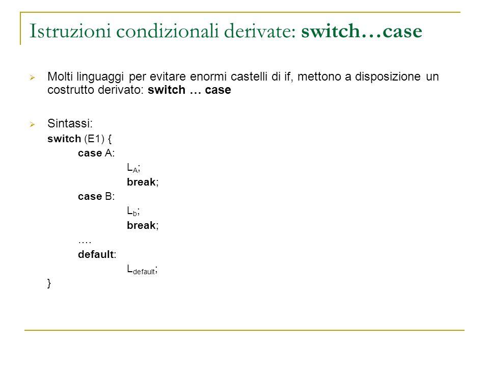 Istruzioni condizionali derivate: switch…case Molti linguaggi per evitare enormi castelli di if, mettono a disposizione un costrutto derivato: switch