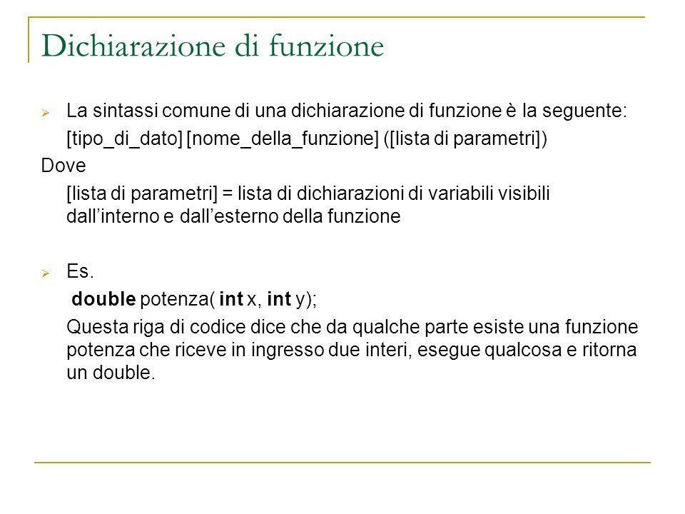 Dichiarazione di funzione La sintassi comune di una dichiarazione di funzione è la seguente: [tipo_di_dato] [nome_della_funzione] ([lista di parametri