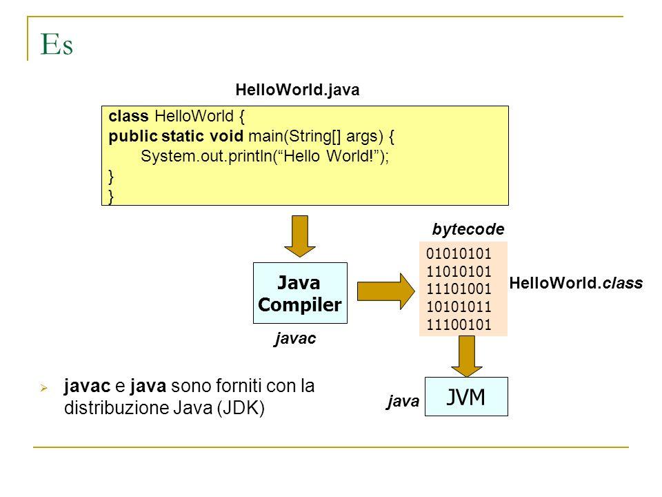 Es javac e java sono forniti con la distribuzione Java (JDK) class HelloWorld { public static void main(String[] args) { System.out.println(Hello Worl
