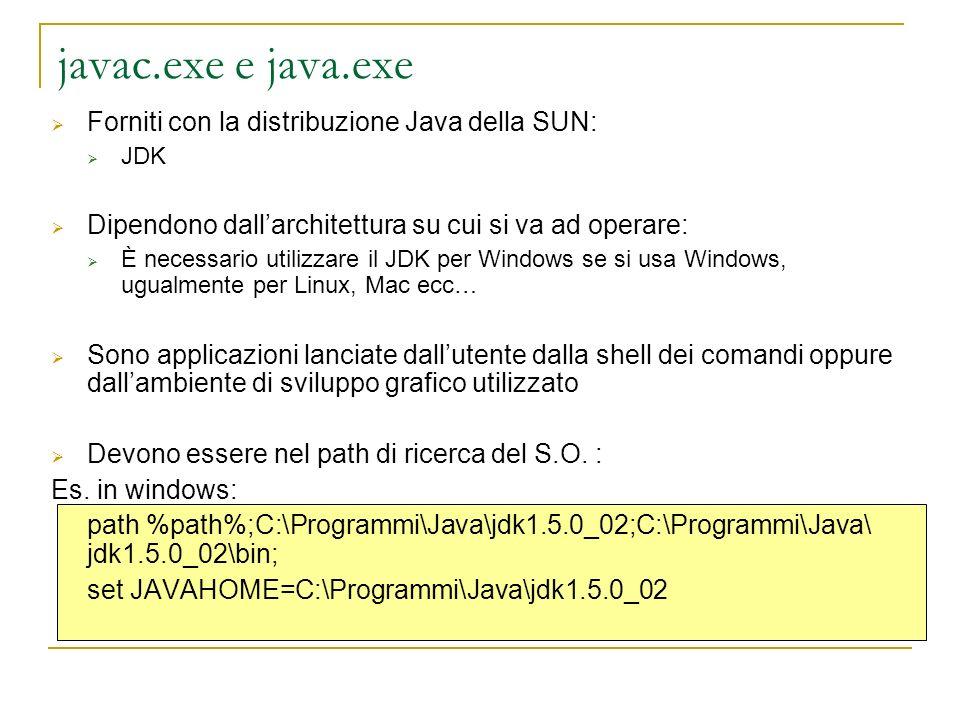 javac.exe e java.exe Forniti con la distribuzione Java della SUN: JDK Dipendono dallarchitettura su cui si va ad operare: È necessario utilizzare il JDK per Windows se si usa Windows, ugualmente per Linux, Mac ecc… Sono applicazioni lanciate dallutente dalla shell dei comandi oppure dallambiente di sviluppo grafico utilizzato Devono essere nel path di ricerca del S.O.
