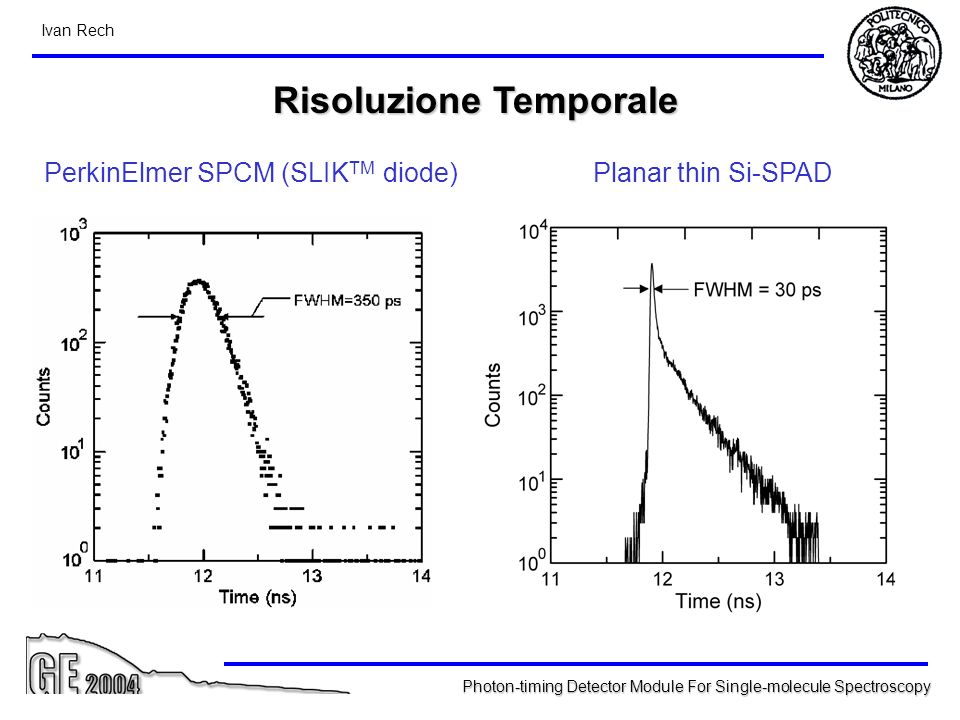 Ivan Rech Photon-timing Detector Module For Single-molecule Spectroscopy Planar thin Si-SPADPerkinElmer SPCM (SLIK TM diode) Risoluzione Temporale