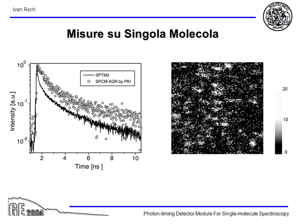 Ivan Rech Photon-timing Detector Module For Single-molecule Spectroscopy Misure su Singola Molecola
