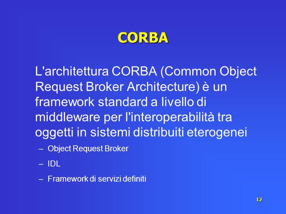 12 CORBA L'architettura CORBA (Common Object Request Broker Architecture) è un framework standard a livello di middleware per l'interoperabilità tra o