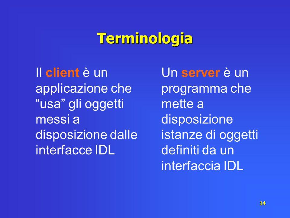 14 Terminologia Il client è un applicazione che usa gli oggetti messi a disposizione dalle interfacce IDL Un server è un programma che mette a disposi