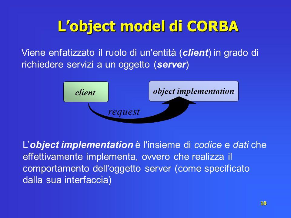 18 Lobject model di CORBA client object implementation request Viene enfatizzato il ruolo di un'entità (client) in grado di richiedere servizi a un og