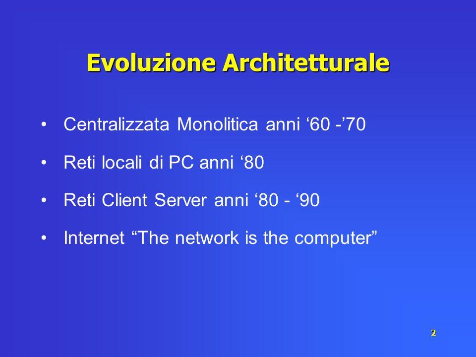 2 Evoluzione Architetturale Centralizzata Monolitica anni 60 -70 Reti locali di PC anni 80 Reti Client Server anni 80 - 90 Internet The network is the