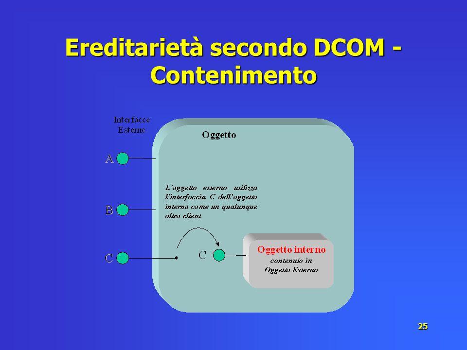 25 Ereditarietà secondo DCOM - Contenimento