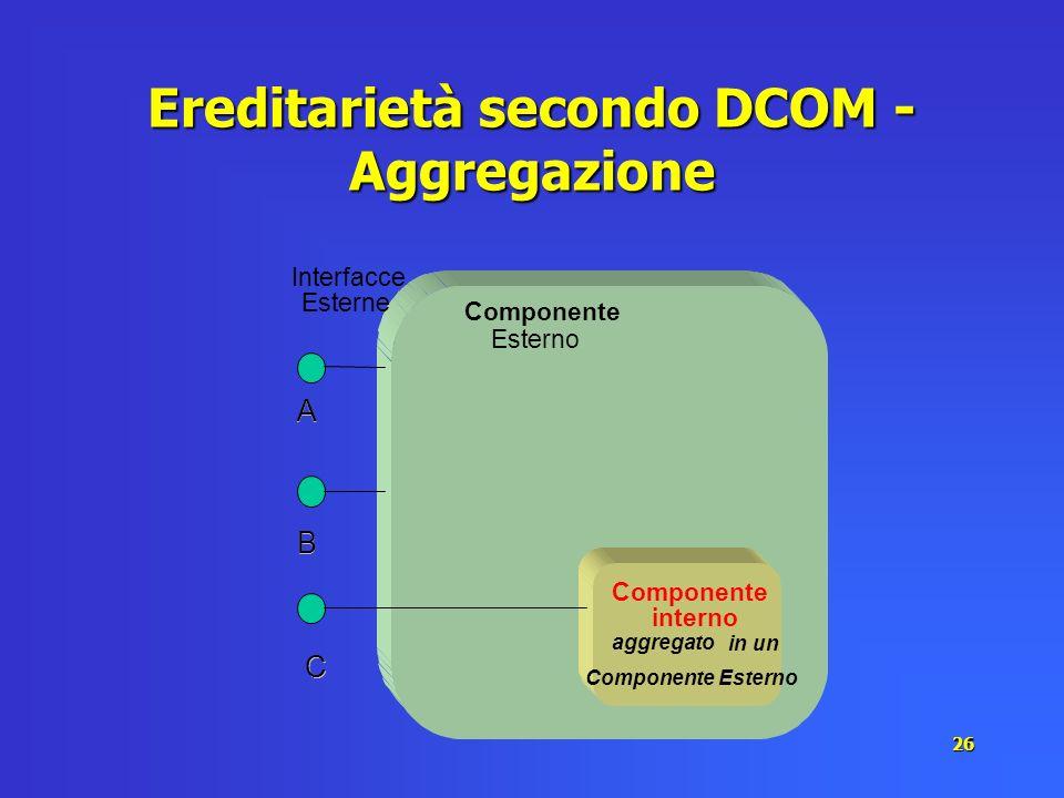 26 Ereditarietà secondo DCOM - Aggregazione A A B B Componente Esterno Componente interno aggregato in un Componente Esterno Interfacce Esterne C C