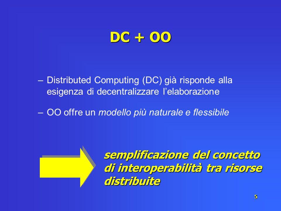 5 DC + OO –Distributed Computing (DC) già risponde alla esigenza di decentralizzare lelaborazione –OO offre un modello più naturale e flessibile sempl